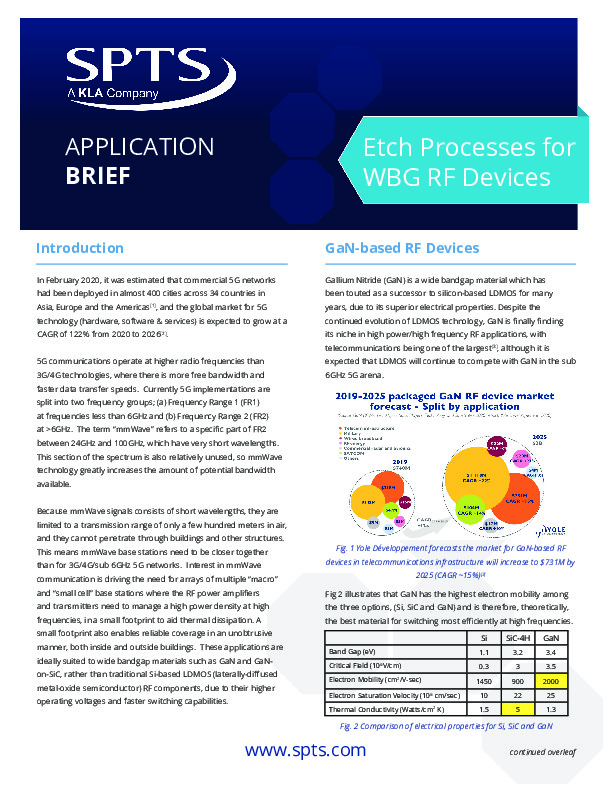 Etch Processes for WBG RF Devices